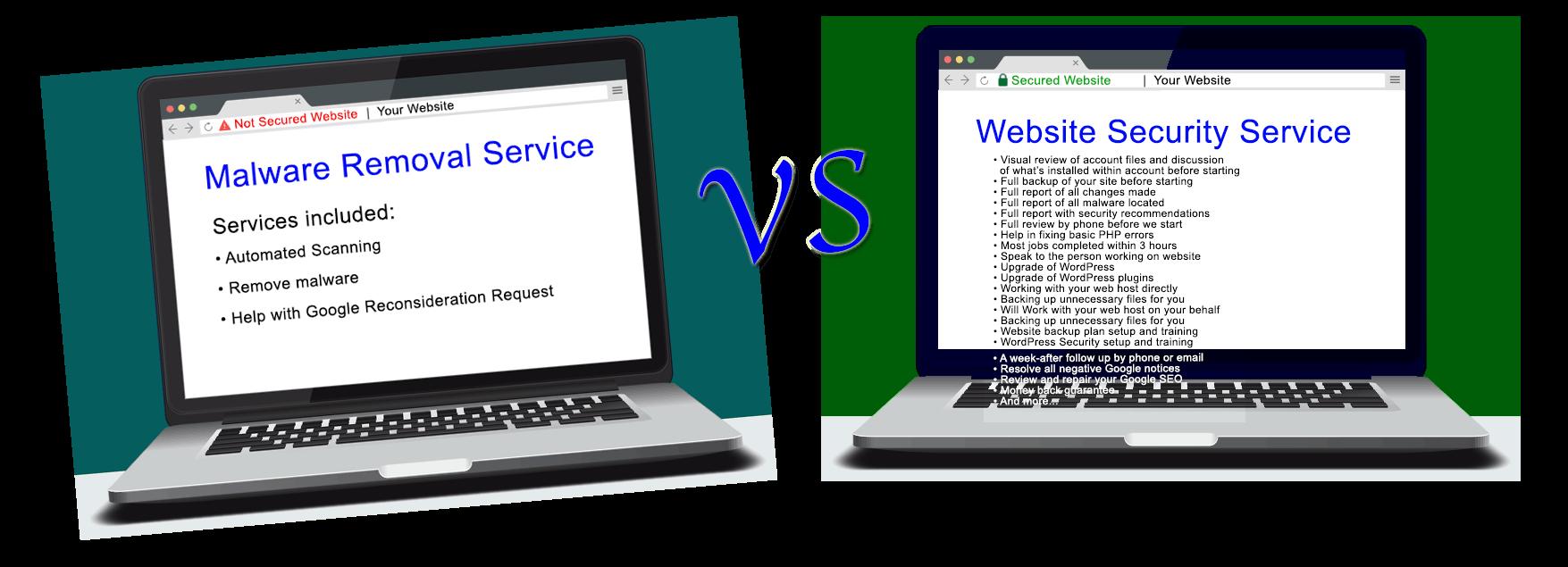 malware removal service versus website security service