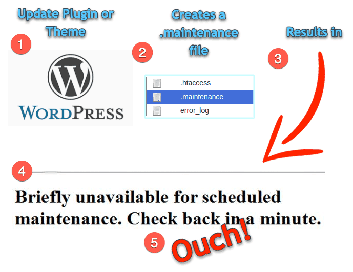 Briefly unavailable for scheduled maintenance. Check back in a minute