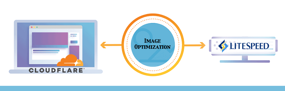 Improving Your Website Speed with Cloudflare, Image Optimization and Litespeed